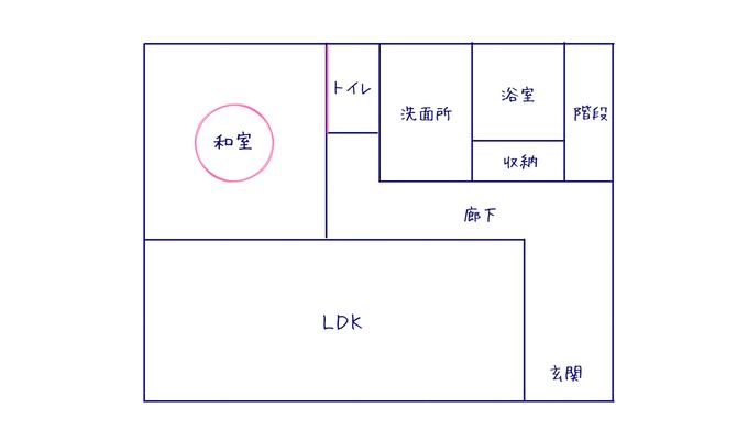 トイレが和室に隣接している間取り